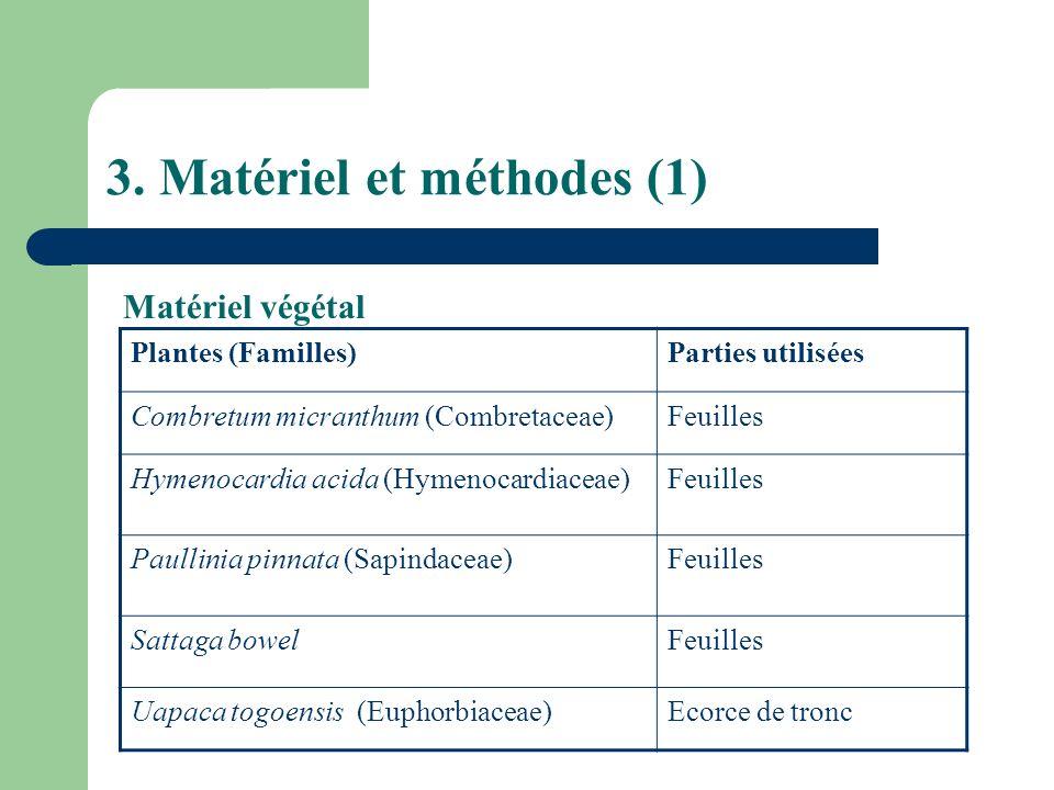 3. Matériel et méthodes (1)