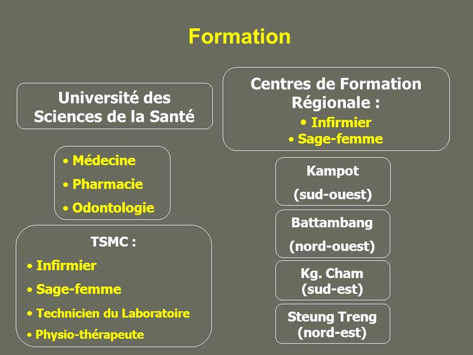 Formation Centres de Formation Régionale :