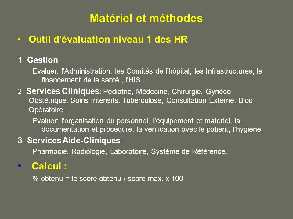 Matériel et méthodes Calcul : Outil d évaluation niveau 1 des HR