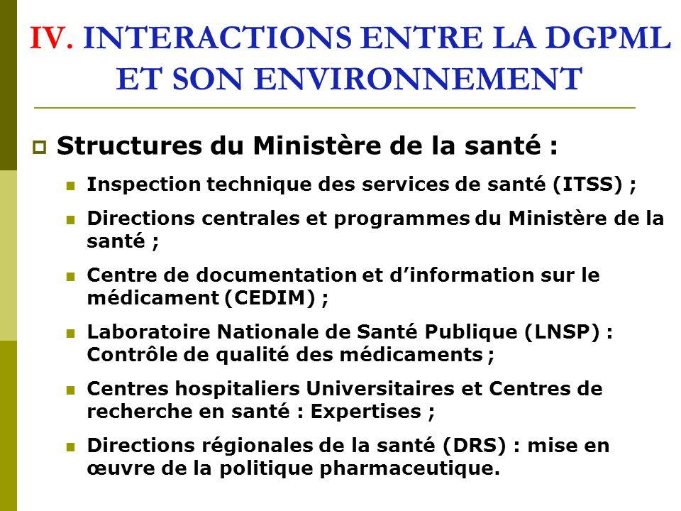 IV. INTERACTIONS ENTRE LA DGPML ET SON ENVIRONNEMENT