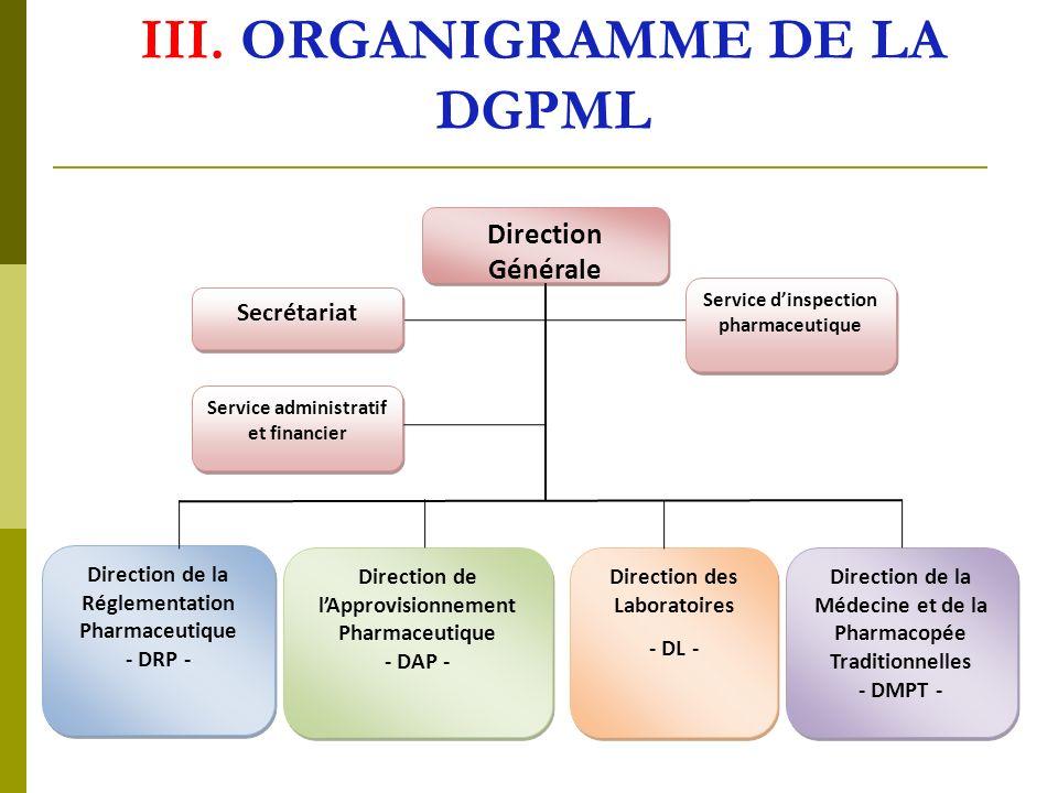 III. ORGANIGRAMME DE LA DGPML
