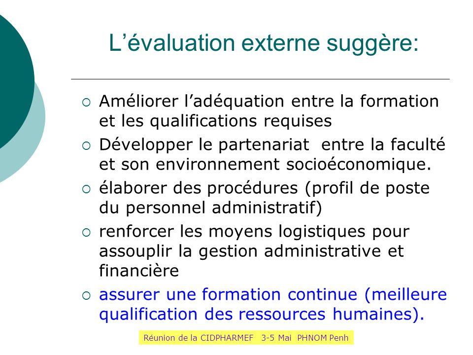 L'évaluation externe suggère: