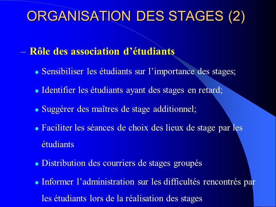 ORGANISATION DES STAGES (2)
