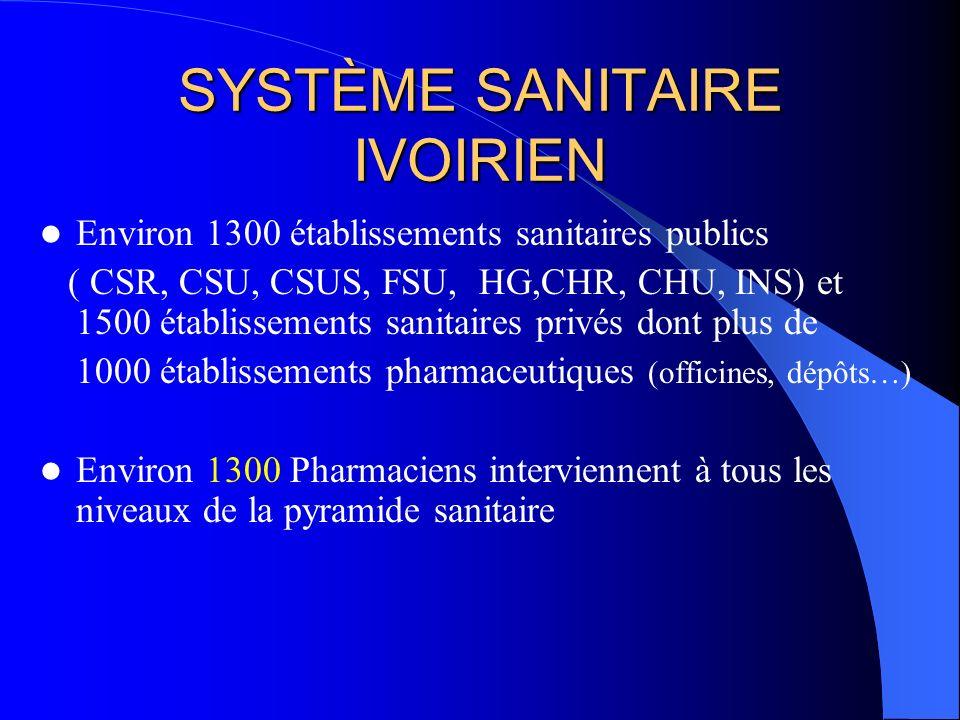 SYSTÈME SANITAIRE IVOIRIEN