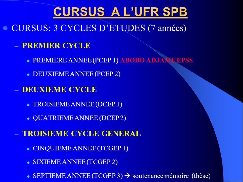 CURSUS A L'UFR SPB CURSUS: 3 CYCLES D'ETUDES (7 années) PREMIER CYCLE