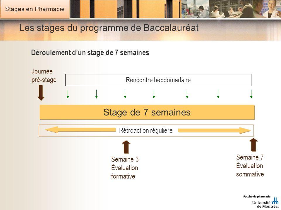 Les stages du programme de Baccalauréat