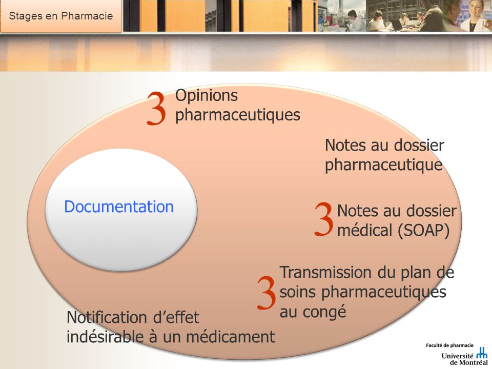 3 3 3 Opinions pharmaceutiques Notes au dossier pharmaceutique