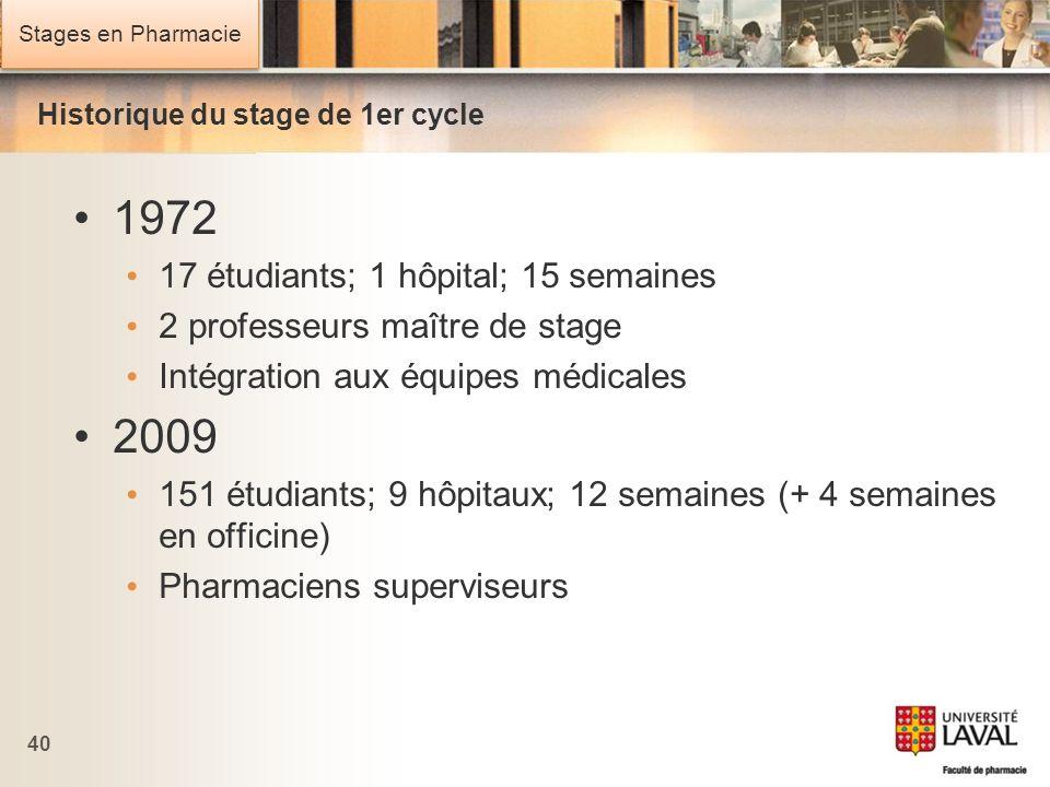 Historique du stage de 1er cycle