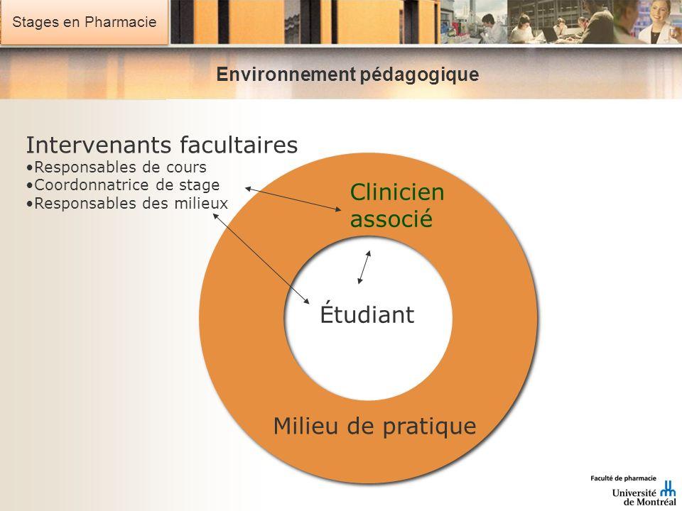Environnement pédagogique