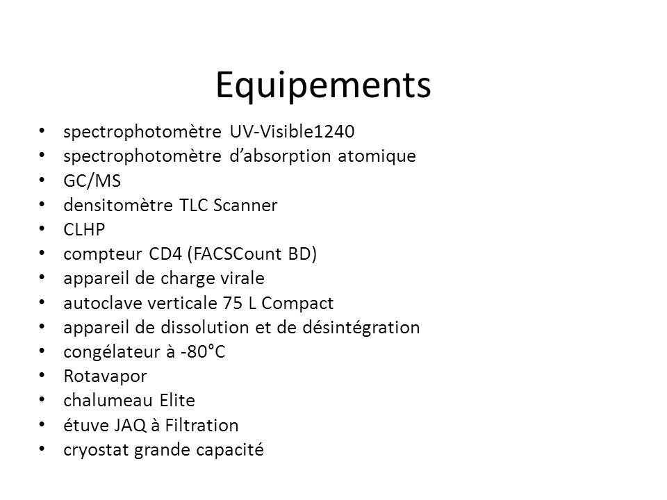 Equipements spectrophotomètre UV-Visible1240