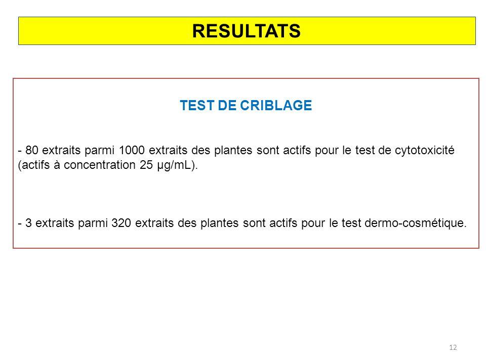 RESULTATS TEST DE CRIBLAGE