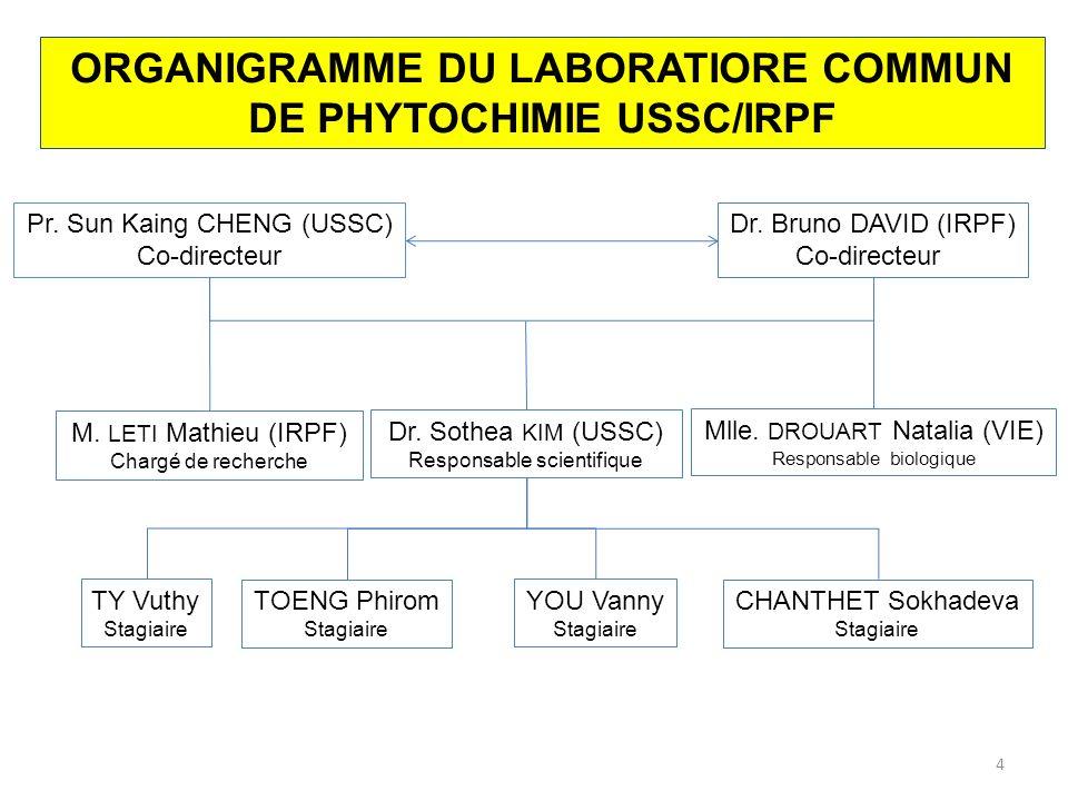 ORGANIGRAMME DU LABORATIORE COMMUN DE PHYTOCHIMIE USSC/IRPF