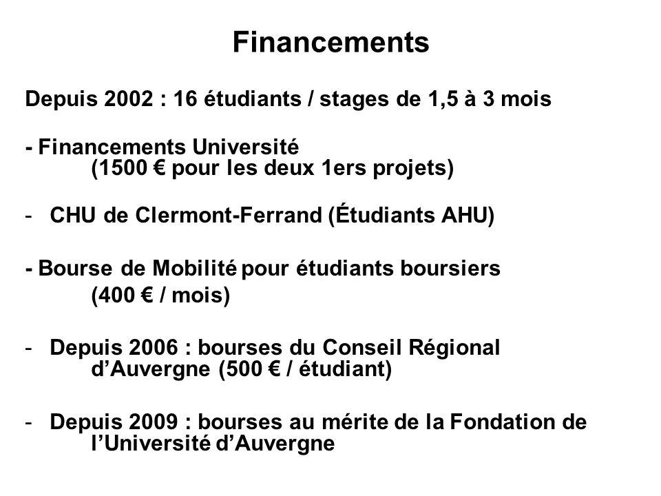Financements Depuis 2002 : 16 étudiants / stages de 1,5 à 3 mois