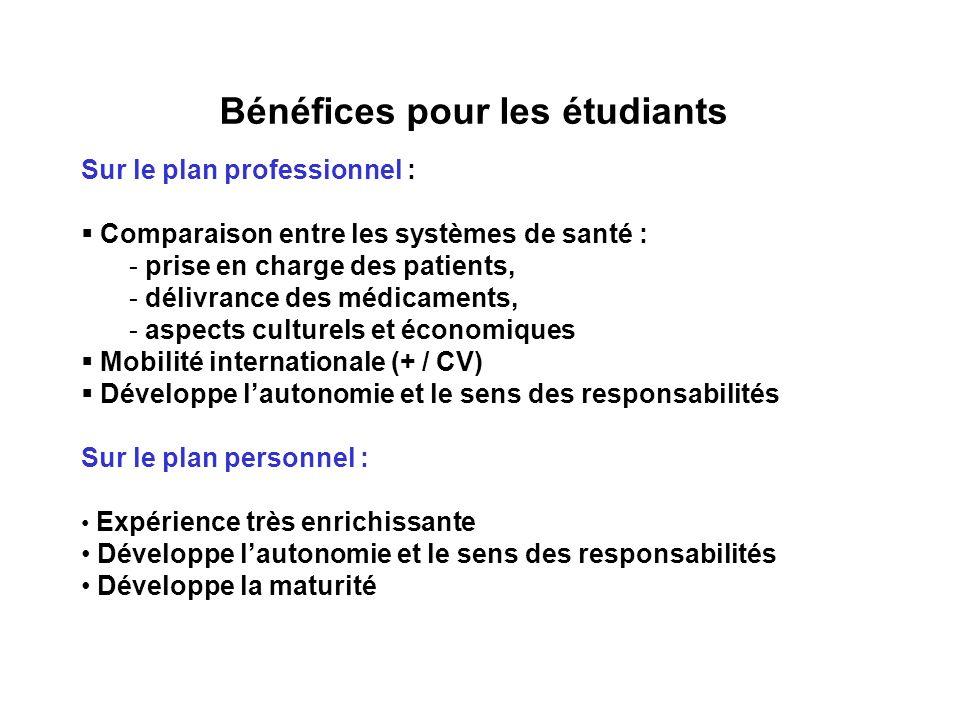 Bénéfices pour les étudiants