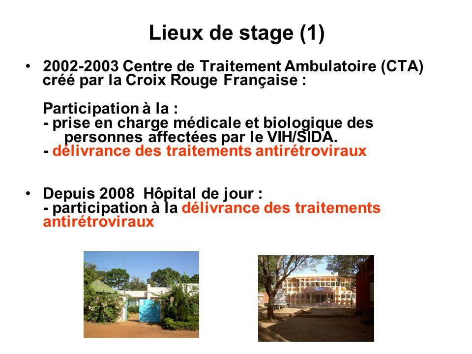 Lieux de stage (1) 2002-2003 Centre de Traitement Ambulatoire (CTA)