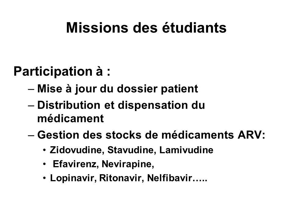 Missions des étudiants