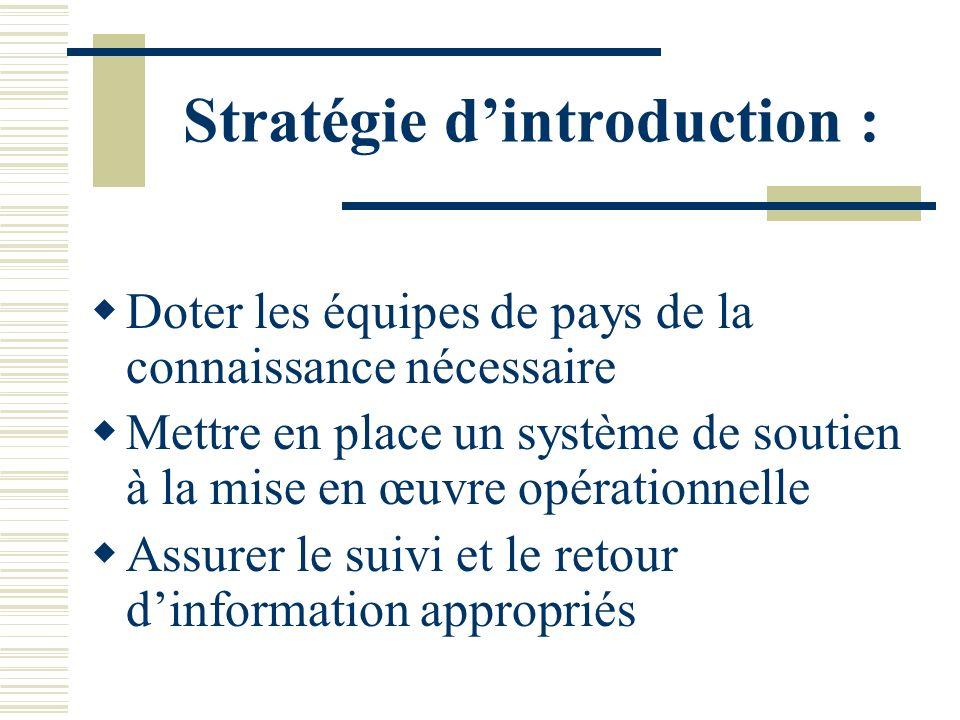 Stratégie d'introduction :