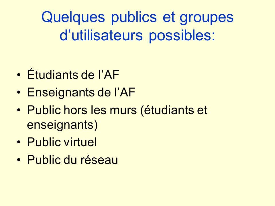 Quelques publics et groupes d'utilisateurs possibles:
