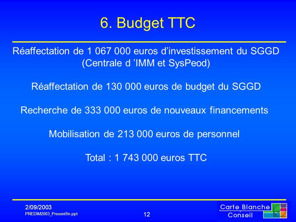 6. Budget TTC Réaffectation de 1 067 000 euros d'investissement du SGGD. (Centrale d 'IMM et SysPeod)