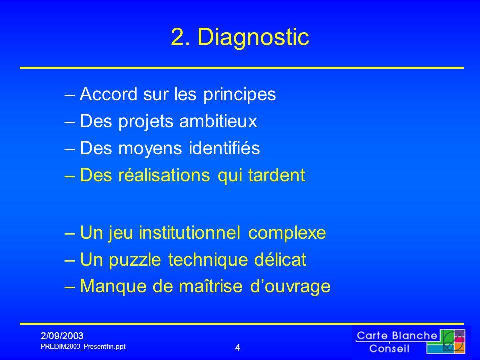 2. Diagnostic Accord sur les principes Des projets ambitieux