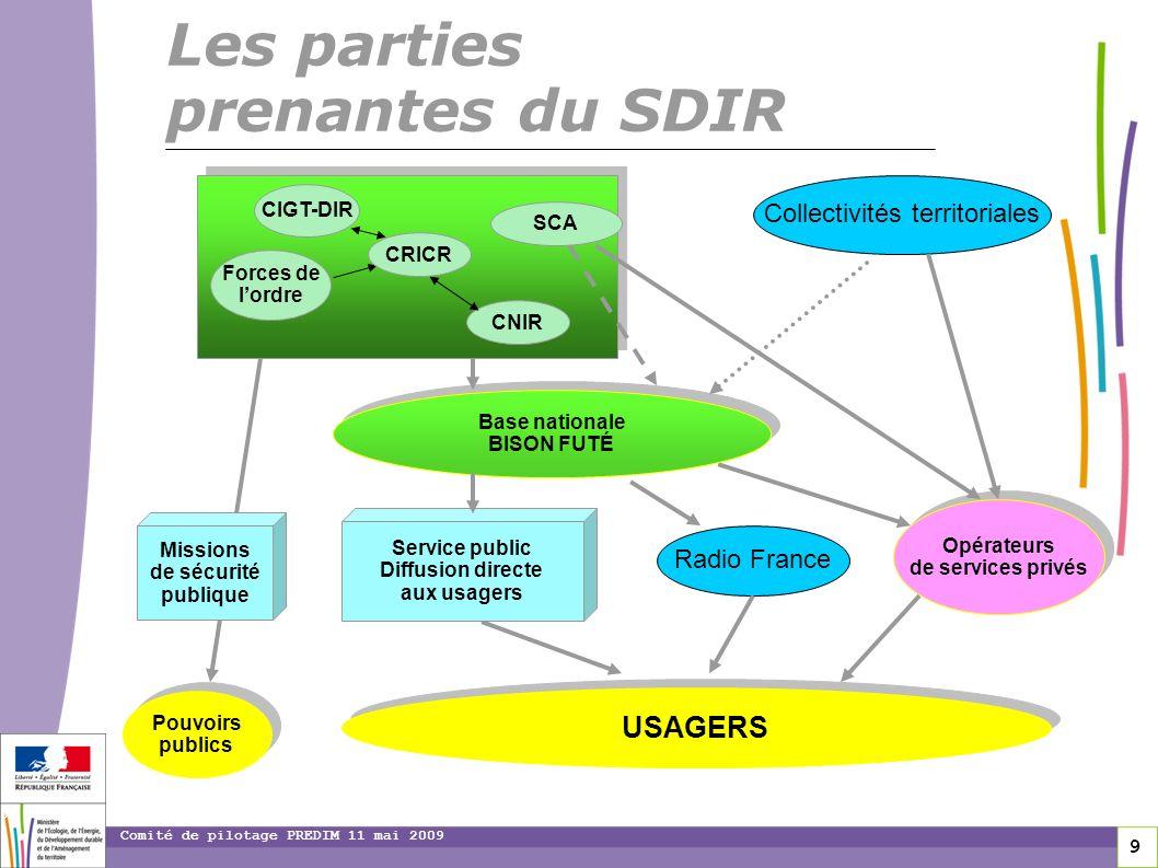 Les parties prenantes du SDIR