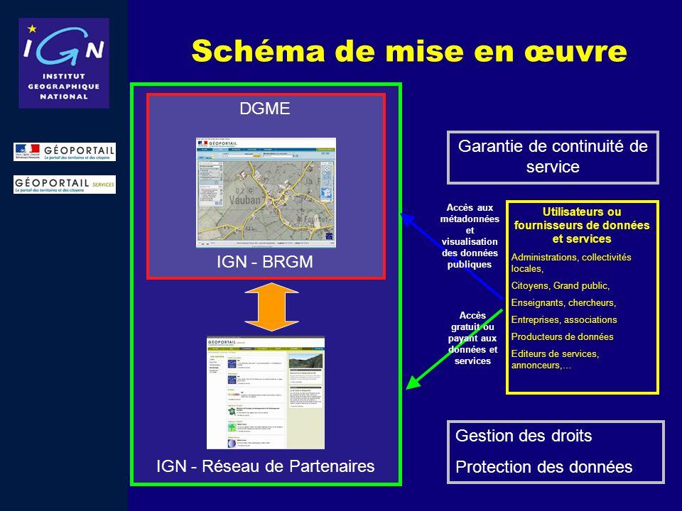 Schéma de mise en œuvre DGME Garantie de continuité de service