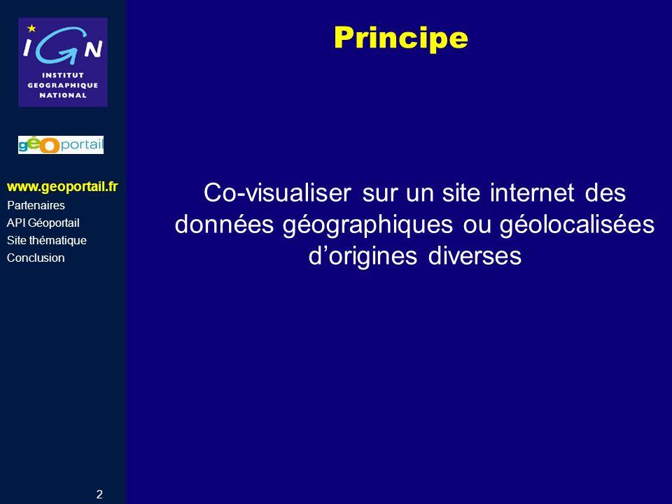 Principe www.geoportail.fr. Partenaires. API Géoportail. Site thématique. Conclusion.