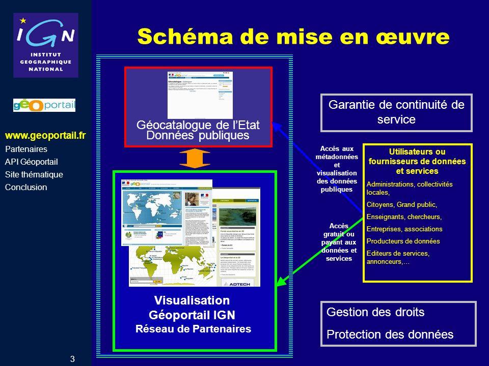 Schéma de mise en œuvre Géocatalogue de l'Etat