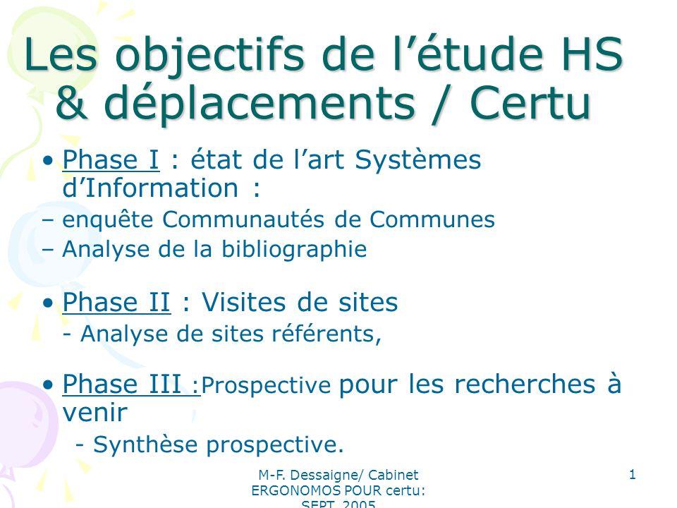 Les objectifs de l'étude HS & déplacements / Certu
