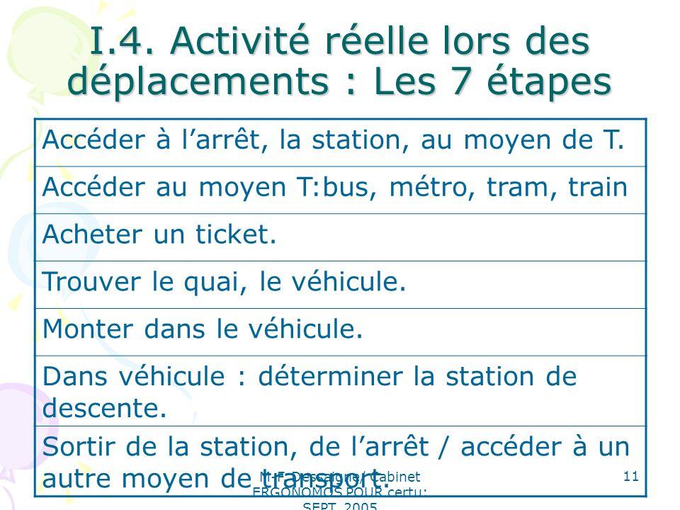 I.4. Activité réelle lors des déplacements : Les 7 étapes