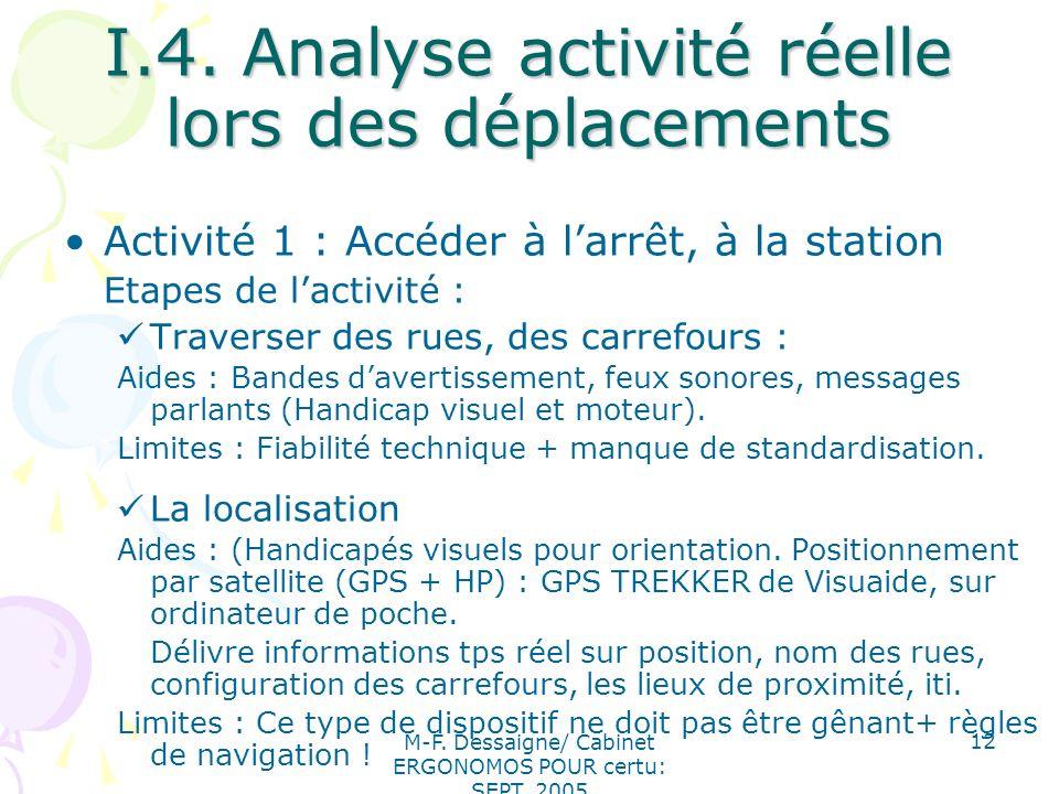I.4. Analyse activité réelle lors des déplacements