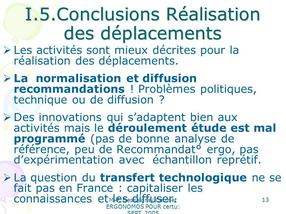 I.5.Conclusions Réalisation des déplacements