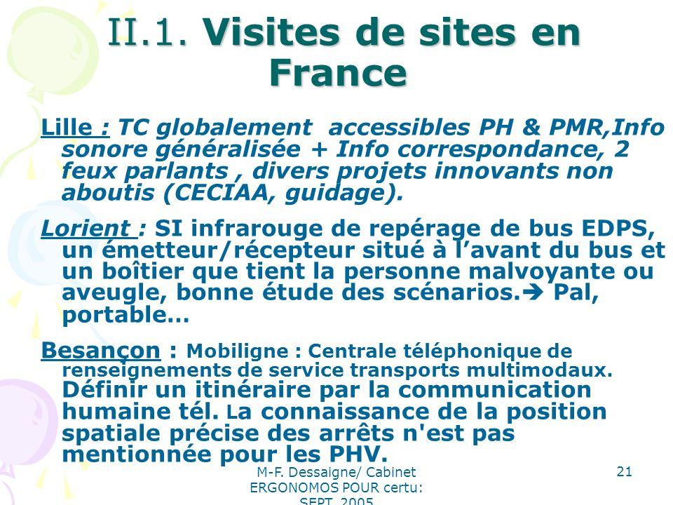 II.1. Visites de sites en France