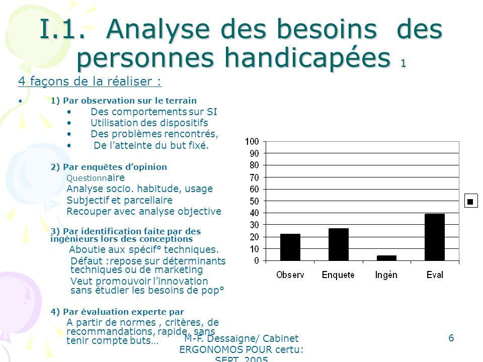 I.1. Analyse des besoins des personnes handicapées 1