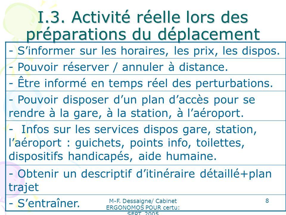 I.3. Activité réelle lors des préparations du déplacement
