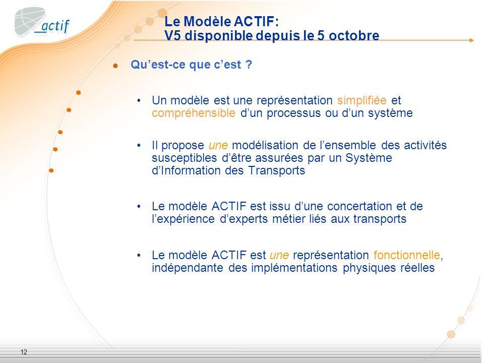 Le Modèle ACTIF: V5 disponible depuis le 5 octobre
