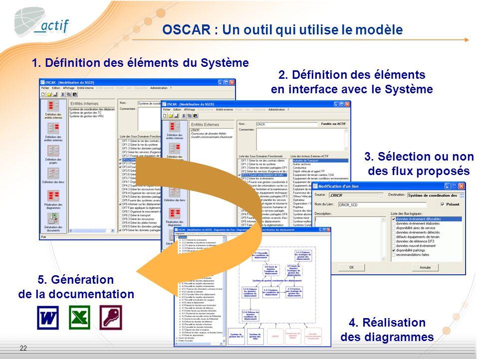 OSCAR : Un outil qui utilise le modèle