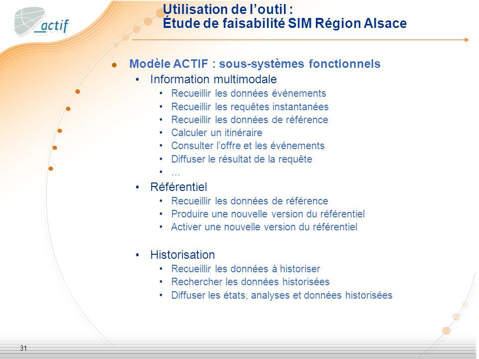 Utilisation de l'outil : Étude de faisabilité SIM Région Alsace