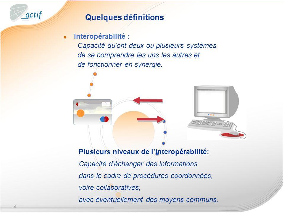 Quelques définitions Interopérabilité :