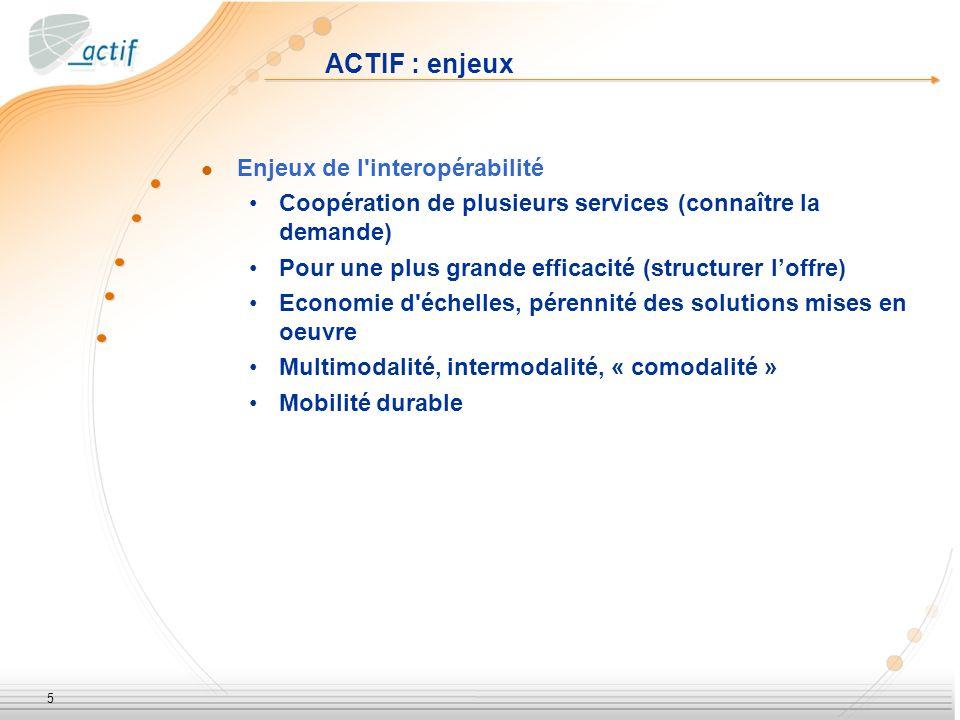 ACTIF : enjeux Enjeux de l interopérabilité