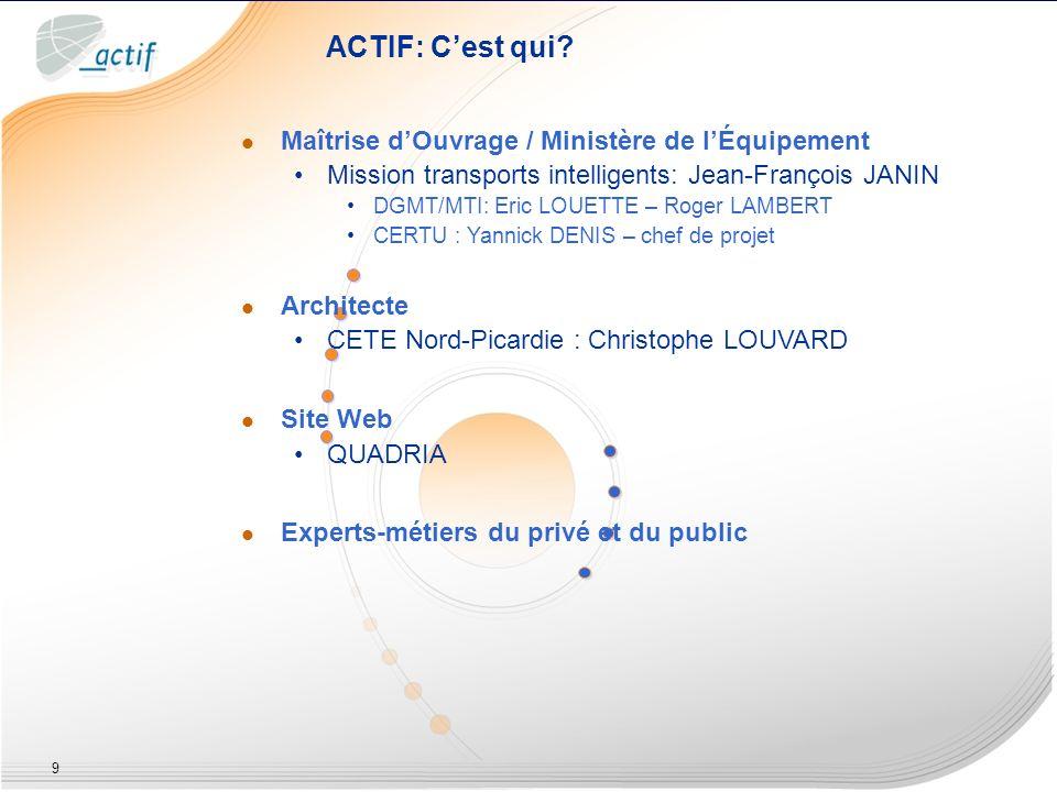 ACTIF: C'est qui Maîtrise d'Ouvrage / Ministère de l'Équipement
