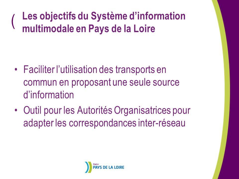Les objectifs du Système d'information multimodale en Pays de la Loire