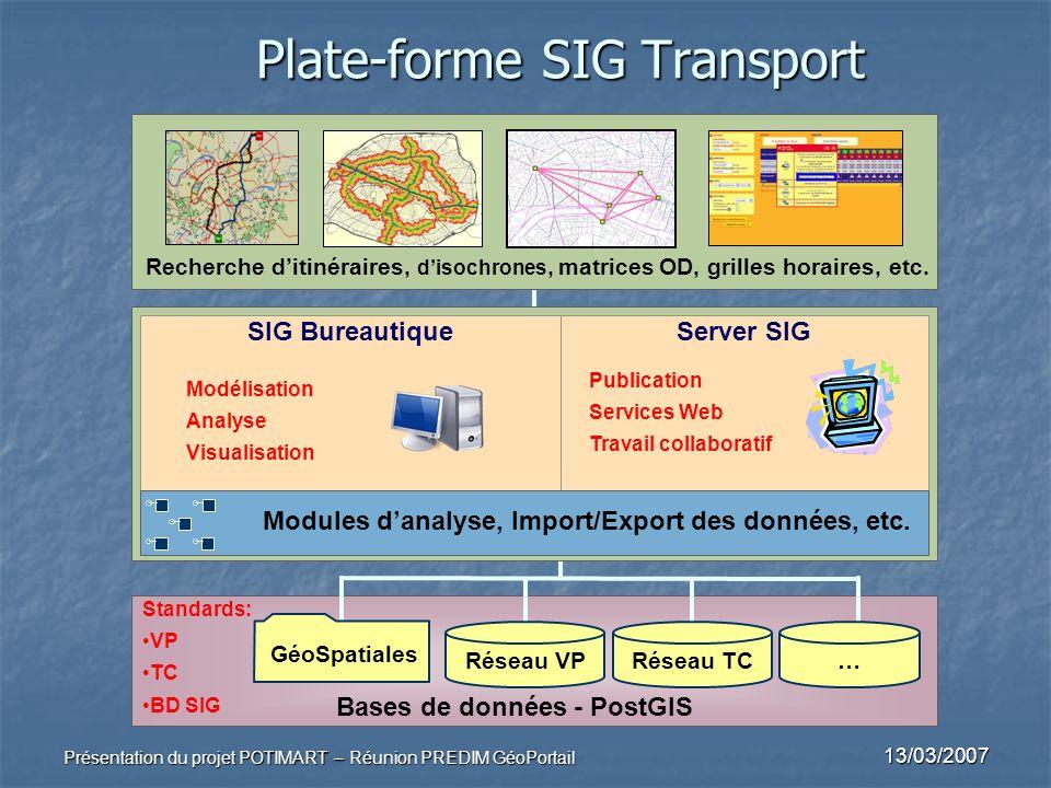 Plate-forme SIG Transport