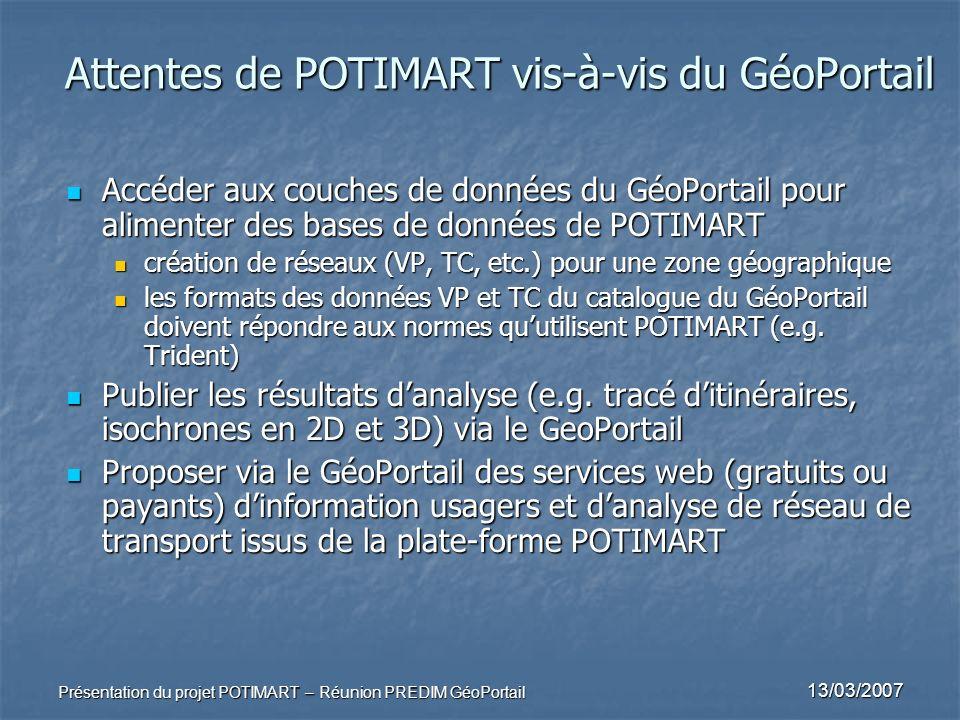 Attentes de POTIMART vis-à-vis du GéoPortail