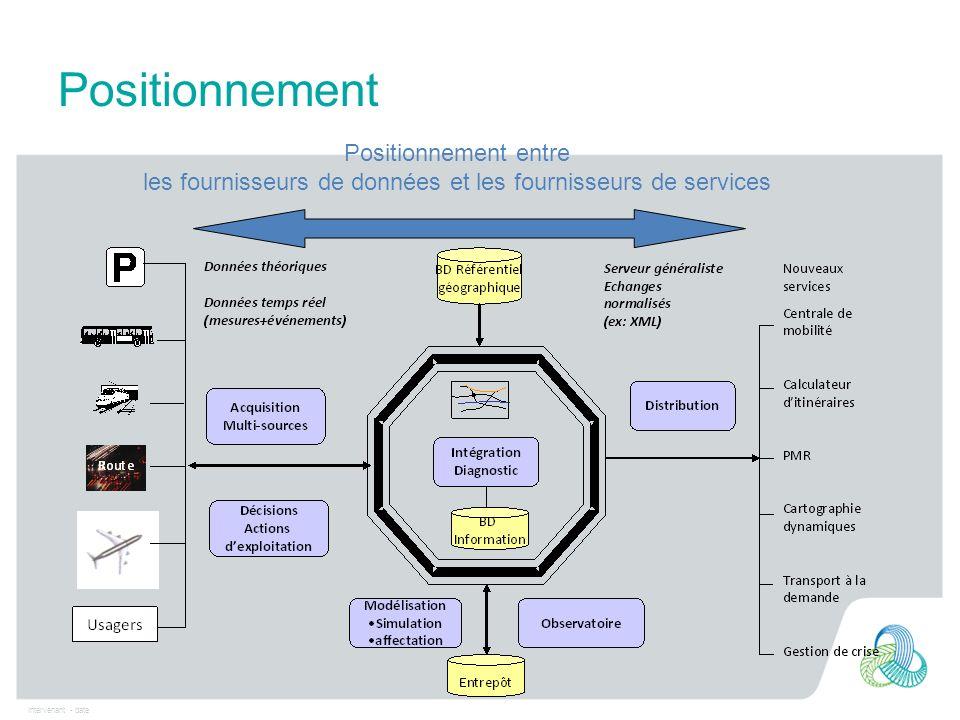 les fournisseurs de données et les fournisseurs de services