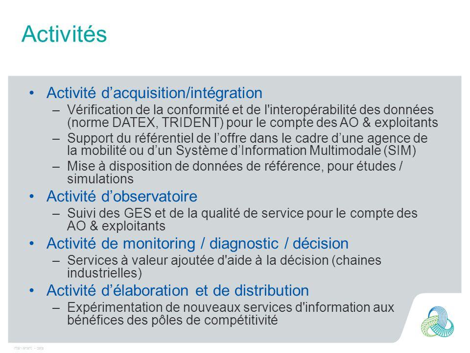 Activités Activité d'acquisition/intégration Activité d'observatoire