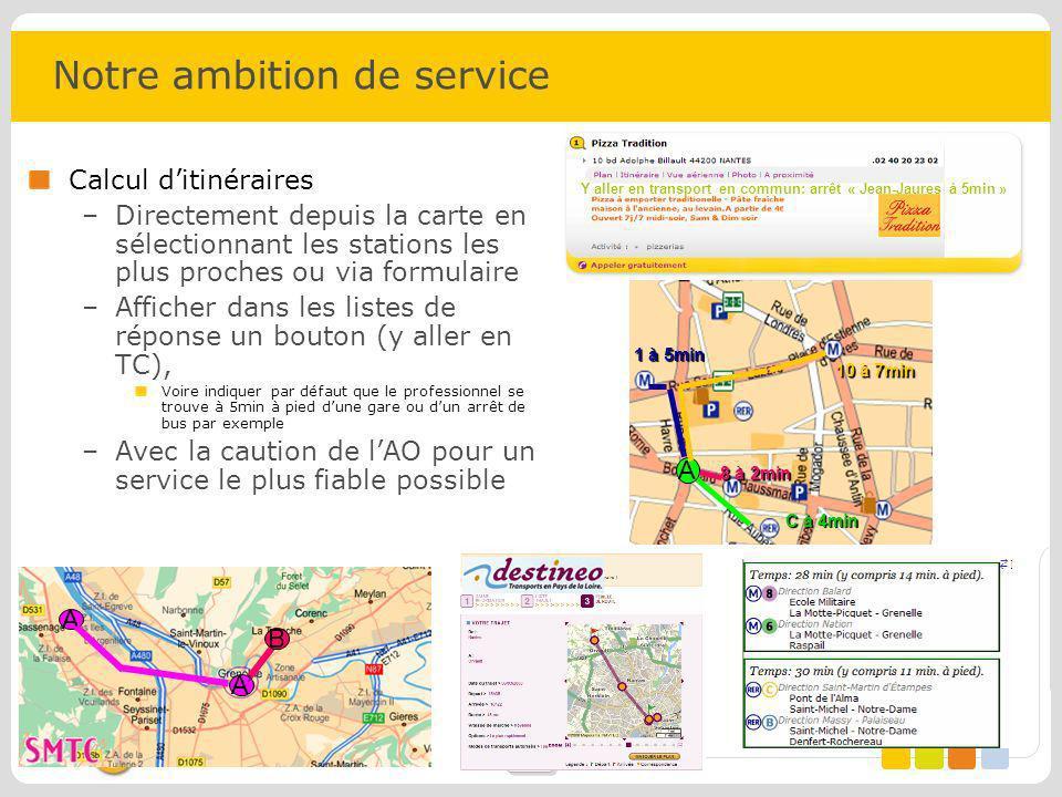 Notre ambition de service