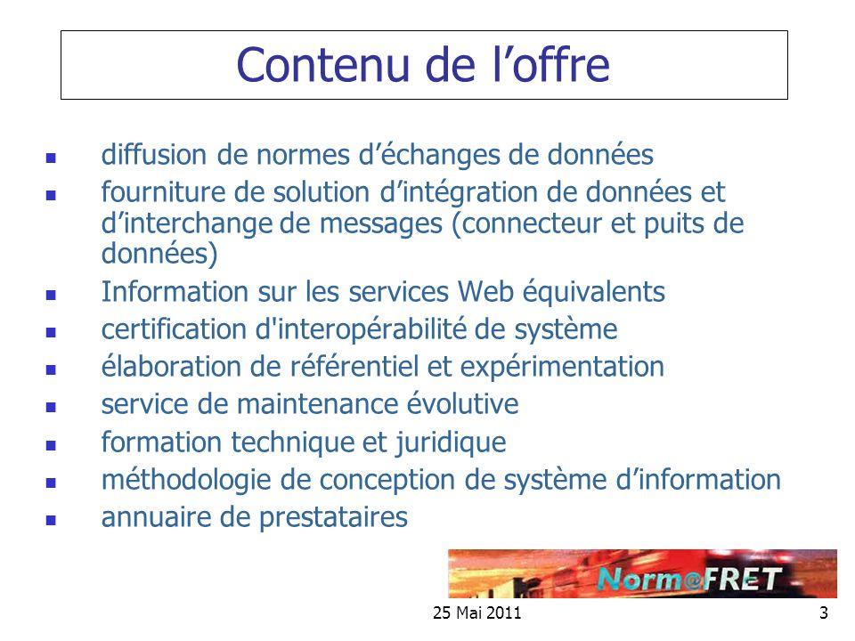 Contenu de l'offre diffusion de normes d'échanges de données
