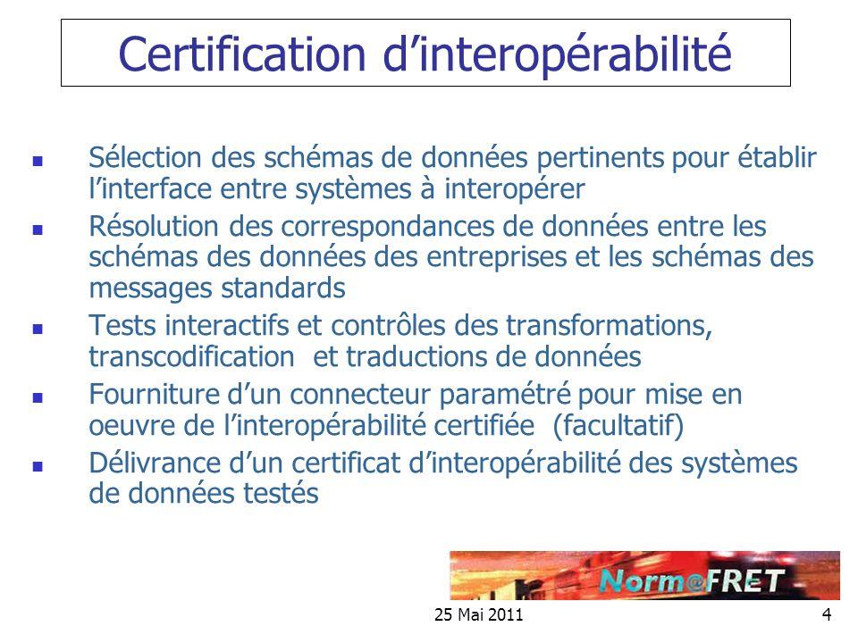 Certification d'interopérabilité
