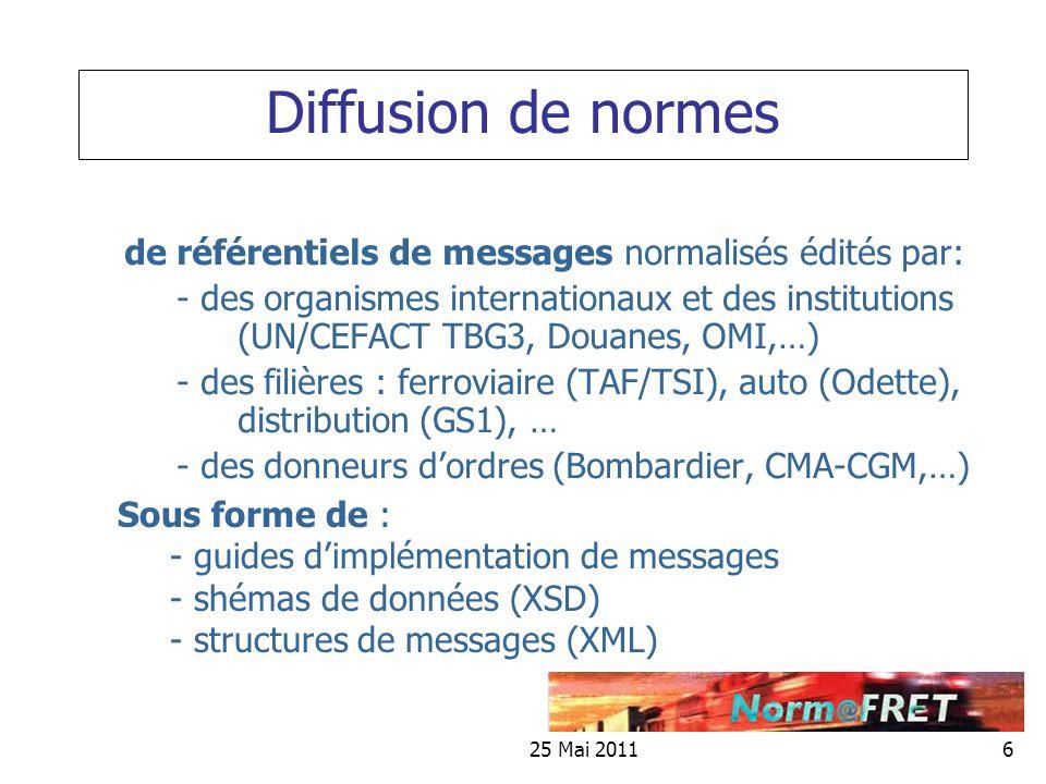 Diffusion de normes de référentiels de messages normalisés édités par: